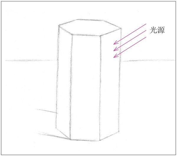 六棱柱是底面为正六边形,且6个侧棱均与底面垂直的几何形体。绘画时要依据物体的摆放位置进行合理的构图。注意形体的空间关系与虚实关系。下面是小编分享的素描六棱柱的画法教程,欢迎大家一起来学习。   素描六棱柱绘画步骤:   第一步:通过多角度观察后,使用2B铅笔,用长直线概括的画出物体的基本形状。